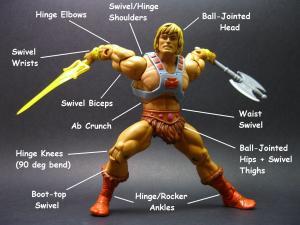 He-Man Art